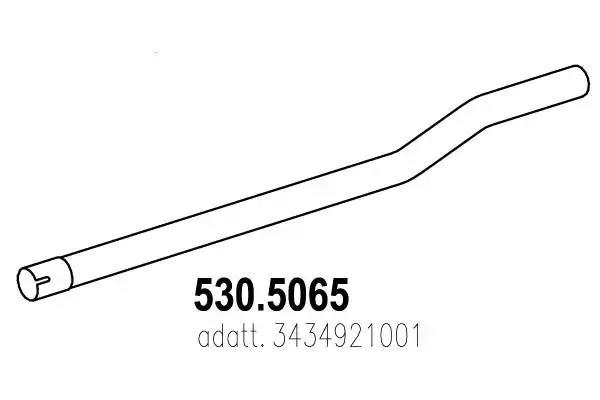 530.5065 ASSO