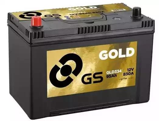 GLD334 GS