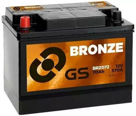 BRZ072 GS