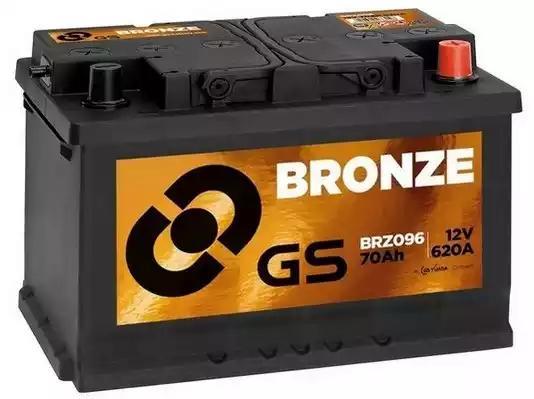 BRZ096 GS